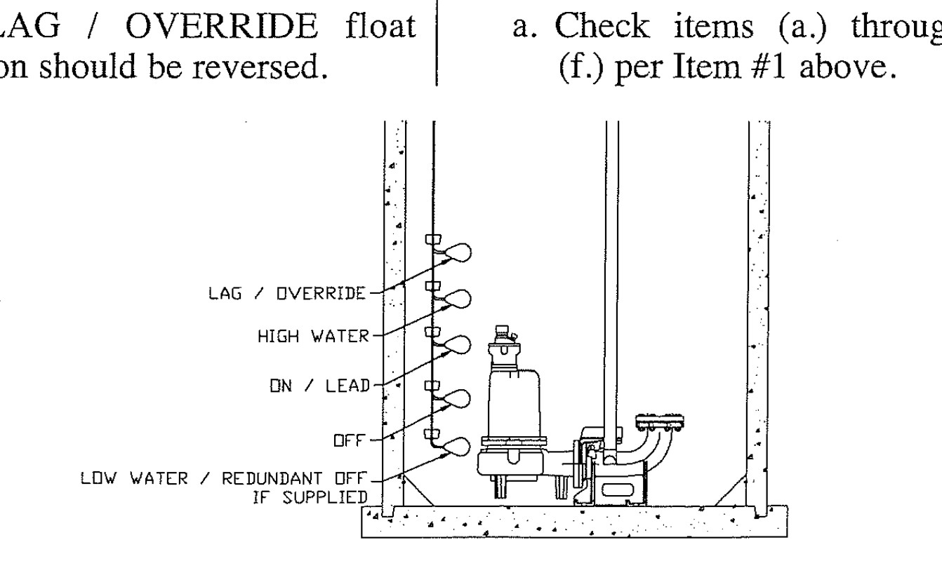 Source Lift Station Pump Wiring Diagram - Wire Data Schema •