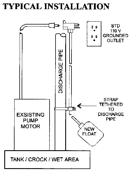 septic pump float switch wiring diagram Collection-Typical float switch installation 15-i