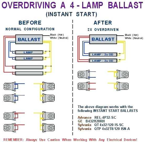 sign ballast wiring diagram collection wiring diagram sample ballast electronic diagram 4 wire ballast diagram #7