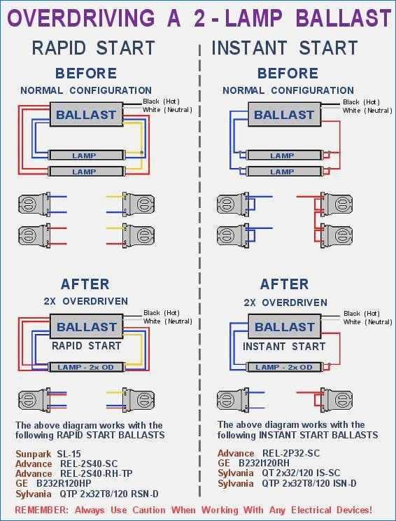 sign ballast wiring diagram Download-T12 Ballast Wiring Diagram 1 L& And 2 L& T12ho Magnetic 17-b