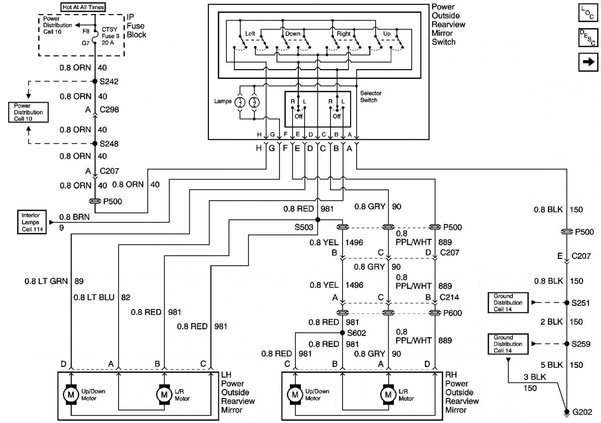 Wiring Diagram Factory Five Free Download Schematic And For Cat5 Network Cable Polesioco Tail Light Rh Abetter Pw