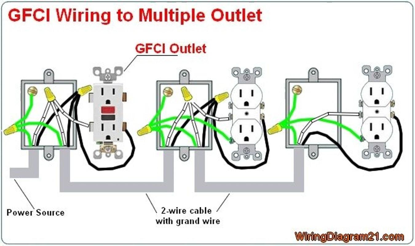 single gfci wiring diagram Collection-Gfci Wiring Diagram Best Gfci Outlet Diagram 8-b