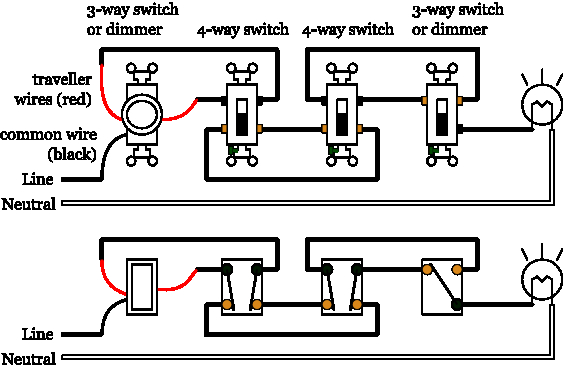 single pole dimmer switch wiring diagram Download-Dimmer with 3 and 4 Way Lighting Wiring Diagram 15-r