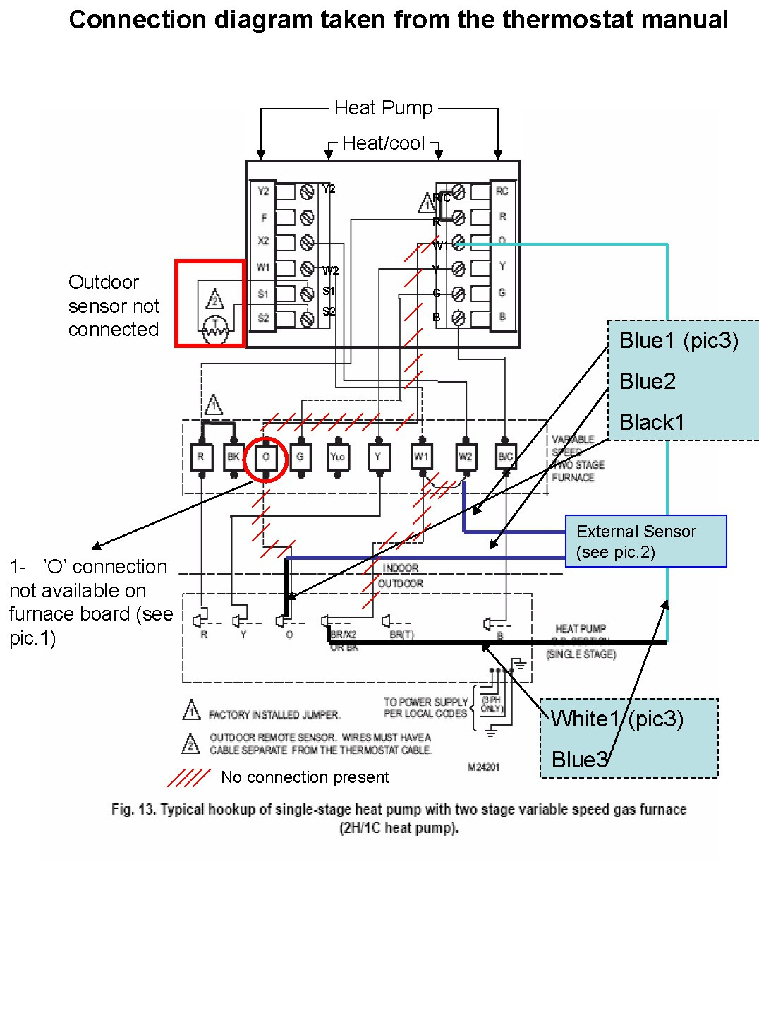 single stage thermostat wiring diagram automotive wiring diagram u2022 rh nfluencer co 2 stage furnace thermostat wiring 2 stage thermostat wiring diagram