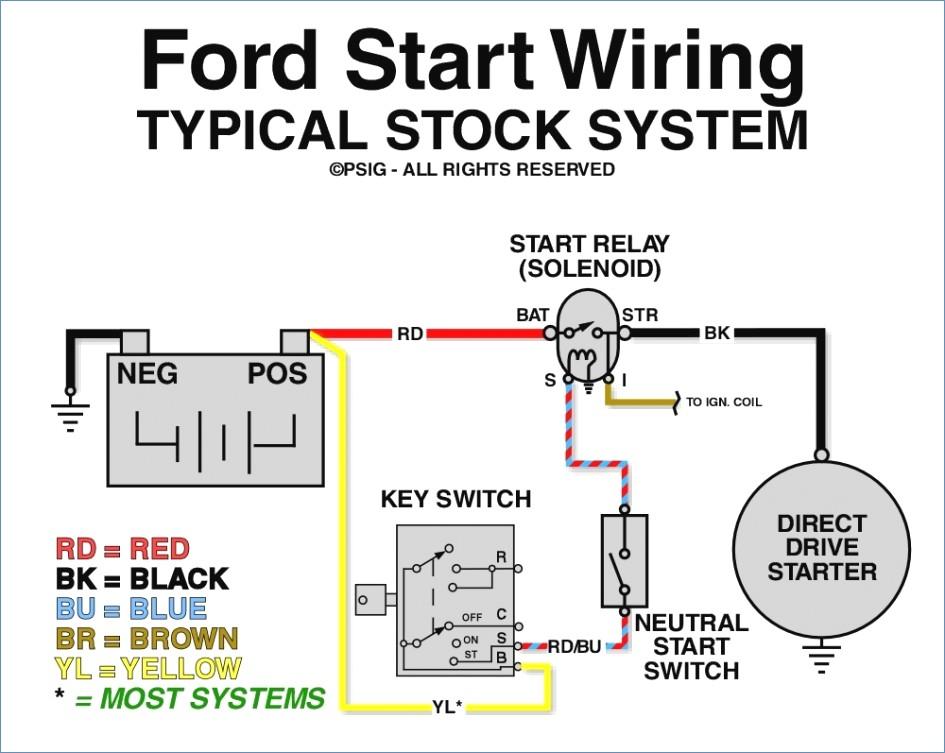 skytec starter wiring diagram Download-Best Ford Starter Wiring Diagram Gallery Everything You Need to 7-t