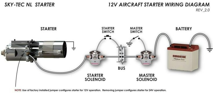 skytec starter wiring diagram Collection-Find this Pin and more on Wairing Horness All types by Waqas Ahmed 5-o