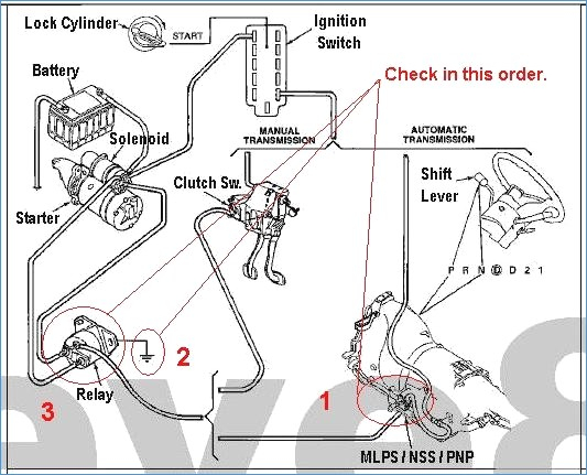 skytec starter wiring diagram Collection-Starter Motor Wiring Diagram 10-s