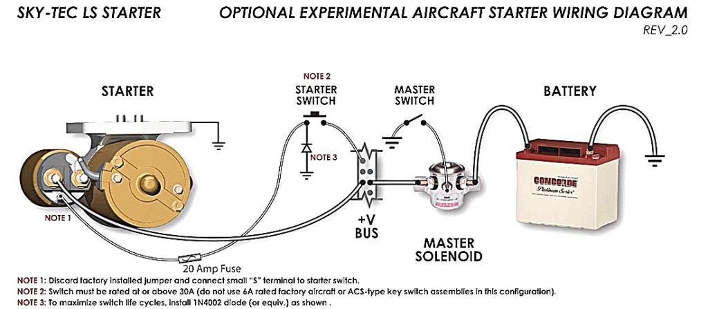 skytec starter wiring diagram collection wiring diagram sample rh faceitsalon com wiring diagram for solenoid club car gas wiring diagram for solenoid 25 098 08
