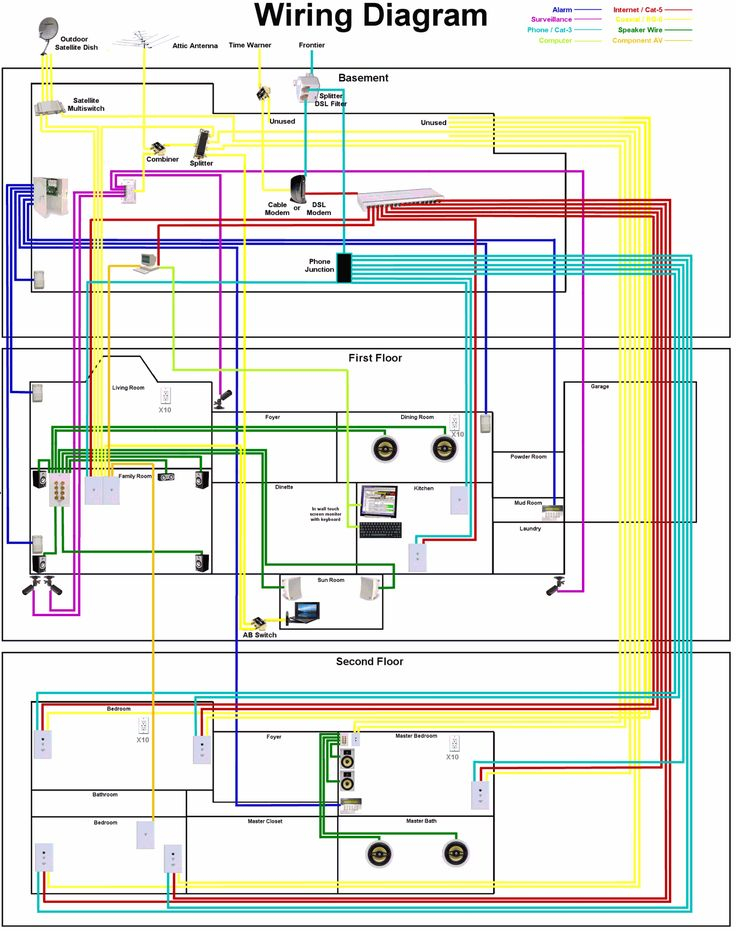 smart home wiring diagram collection wiring diagram sample rh faceitsalon com smart home wiring diagram pdf smart home wiring diagram pdf