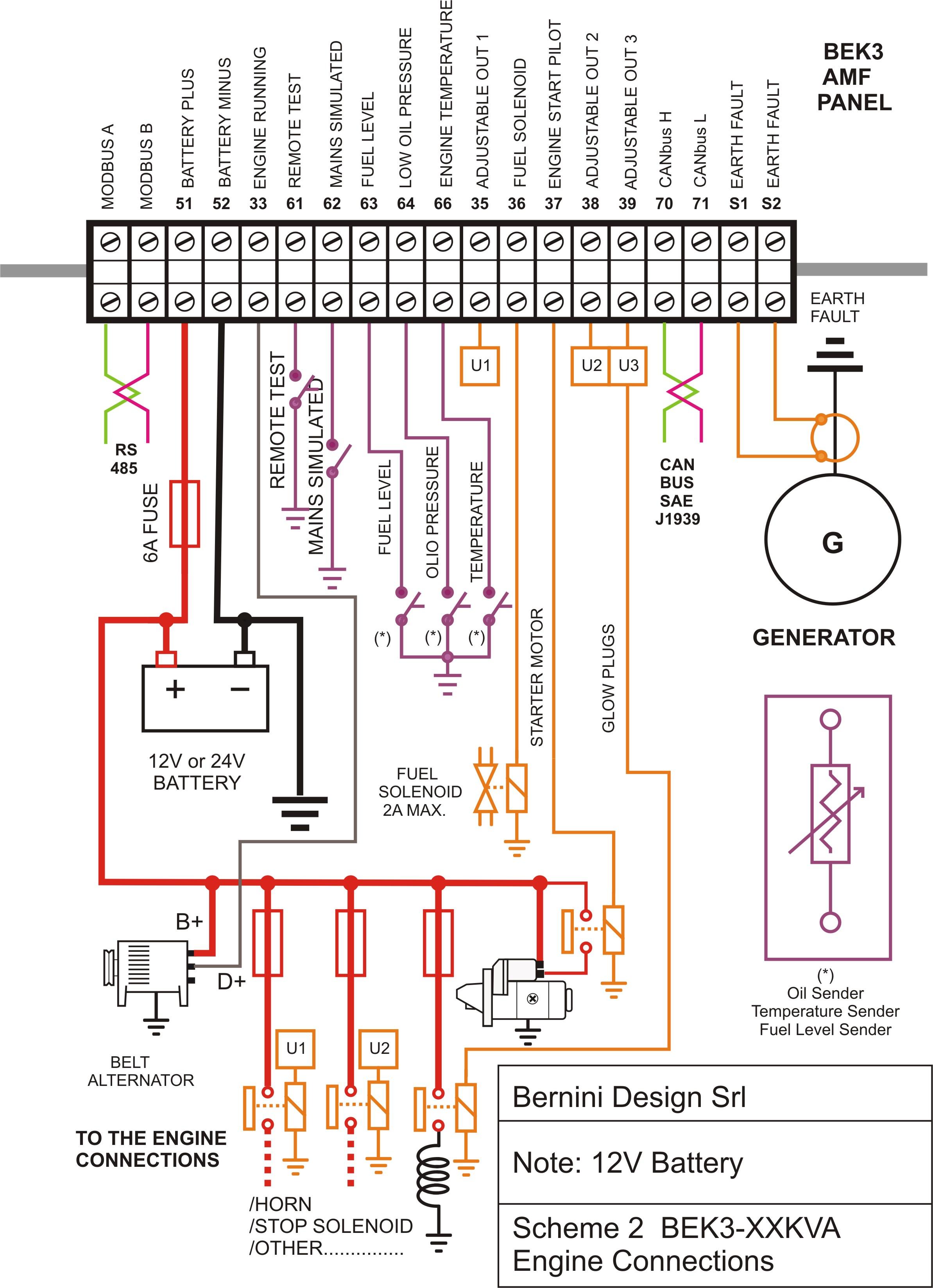 smart home wiring diagram pdf Download-2387x3295 Car Diagram Electrical Drawing Basics Pdf Zen Diagram Electric 1-f