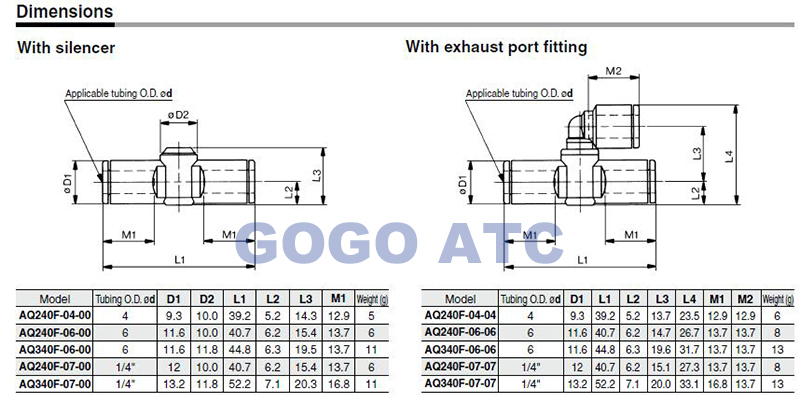 smc solenoid valve wiring diagram Download-SMC type high quality fittings AQ340F 04 00 O D 4mm quick exhaust valve with one touch fittings with silencer in Pneumatic Parts from Home Improvement on 14-n