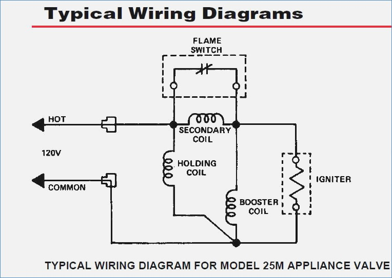 Soft Start Motor Starter Wiring Diagram - Trusted Wiring Diagrams