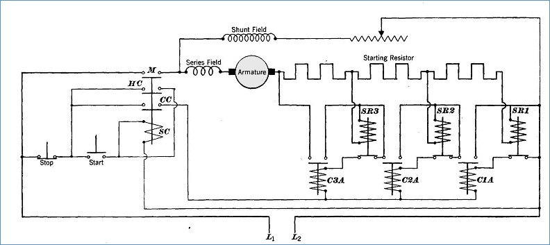 Soft Starter Wiring Diagram Schneider Collection