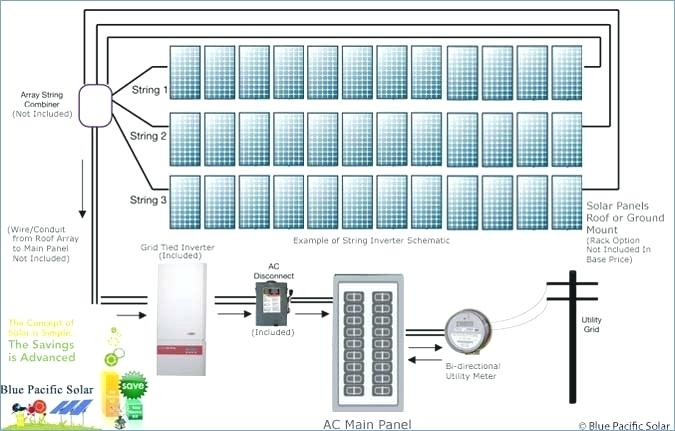 Wiring diagram for solar panel to grid trusted wiring diagrams solar panel grid tie wiring diagram gallery wiring diagram sample rh faceitsalon com solar combiner box asfbconference2016 Image collections