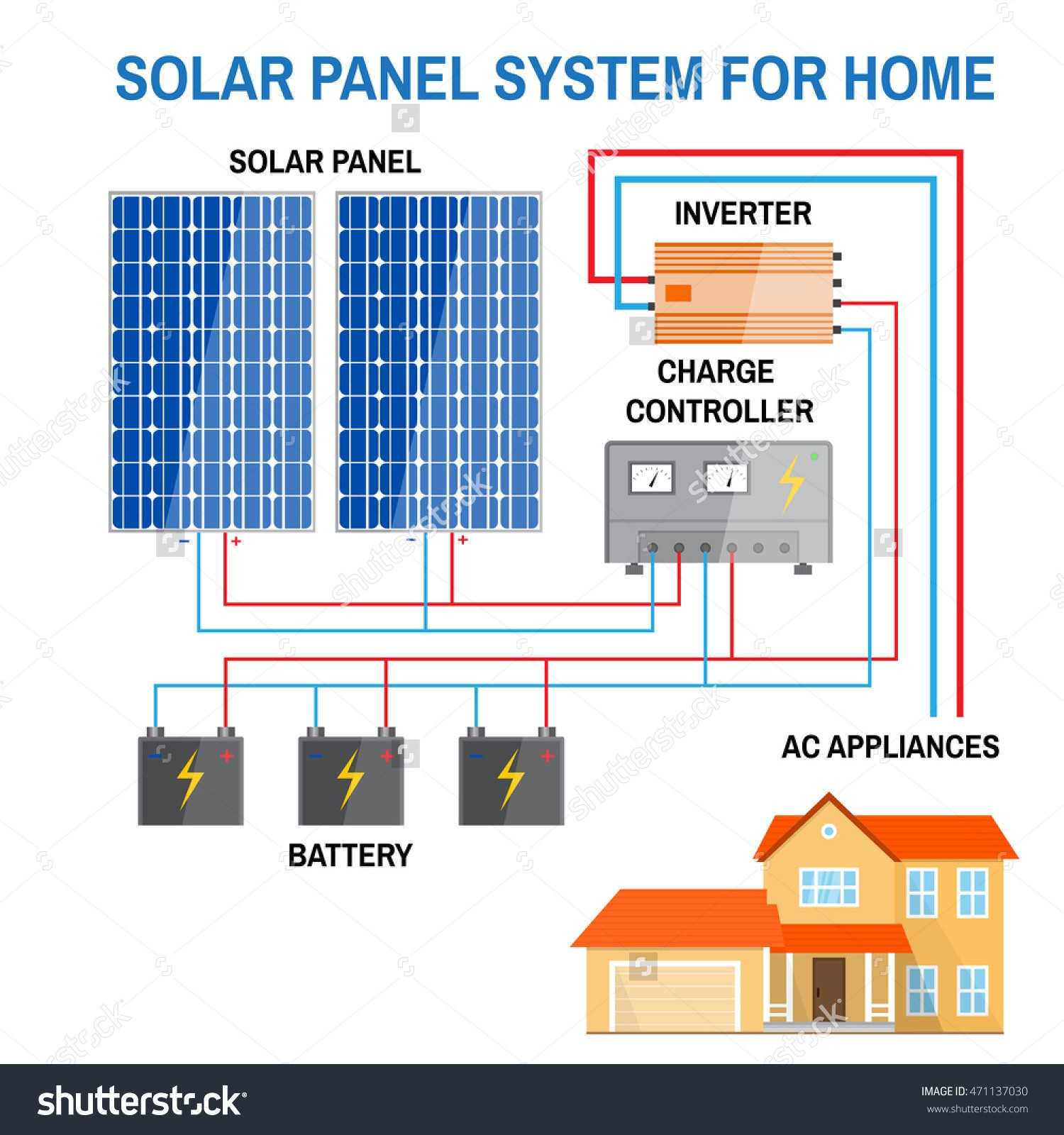 Solar Panel Grid Tie Wiring Diagram Gallery Sample Inverter Download For Save