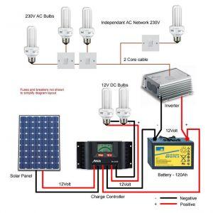 solar panel wiring diagram Collection-42 Elegant solar Panels Wiring Diagram Installation 17-n