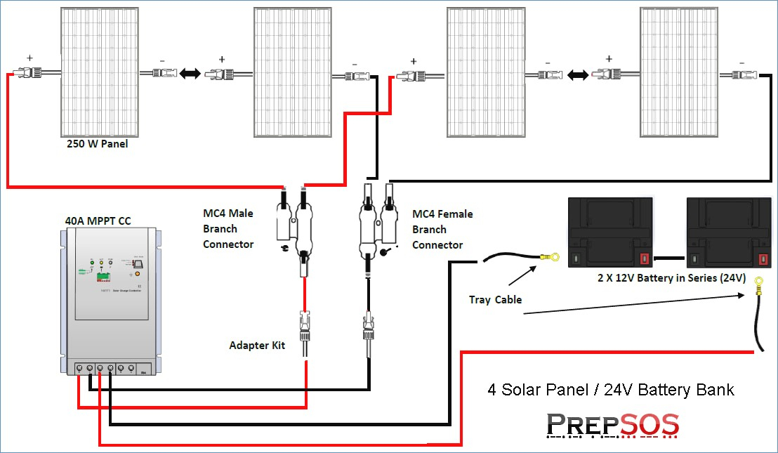 Solar panel wiring diagram pdf collection wiring diagram sample solar panel wiring diagram pdf collection awesome solar pv circuit diagram gallery electrical circuit 18 download wiring diagram cheapraybanclubmaster Gallery