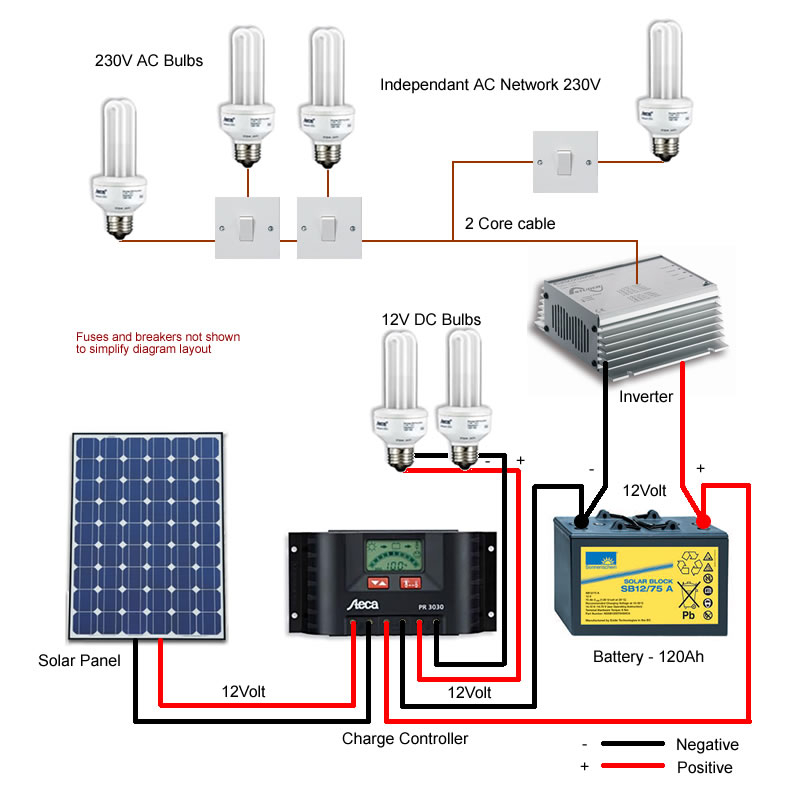 solar panel wiring diagram schematic Download-Awesome Solar Panel Wiring Diagram Schematic Ideas Everything You 17-q