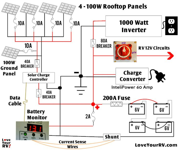 solar panel wiring diagram schematic Collection-Detailed Look at Our DIY RV Boondocking Power System 13-q