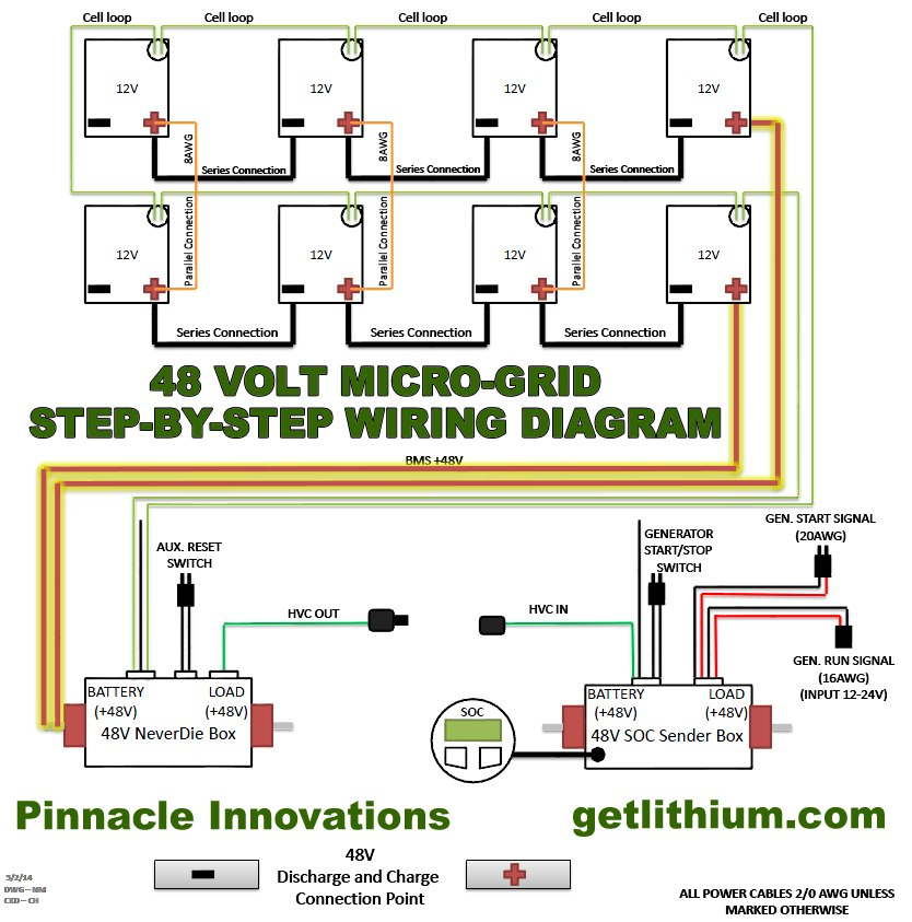 Solar Wiring Diagram Pdf : Solar panel wiring diagram schematic download