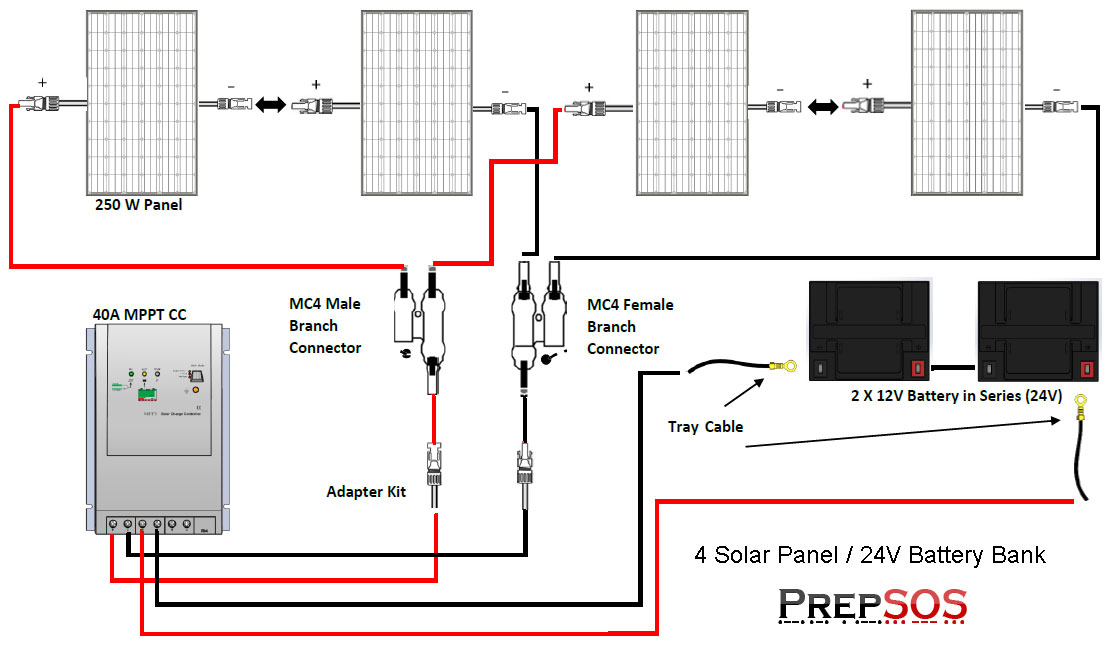 solar panel wiring diagram schematic Collection-Solar Panel Wiring Diagram For Motorhome Wiring Solutions 4-c