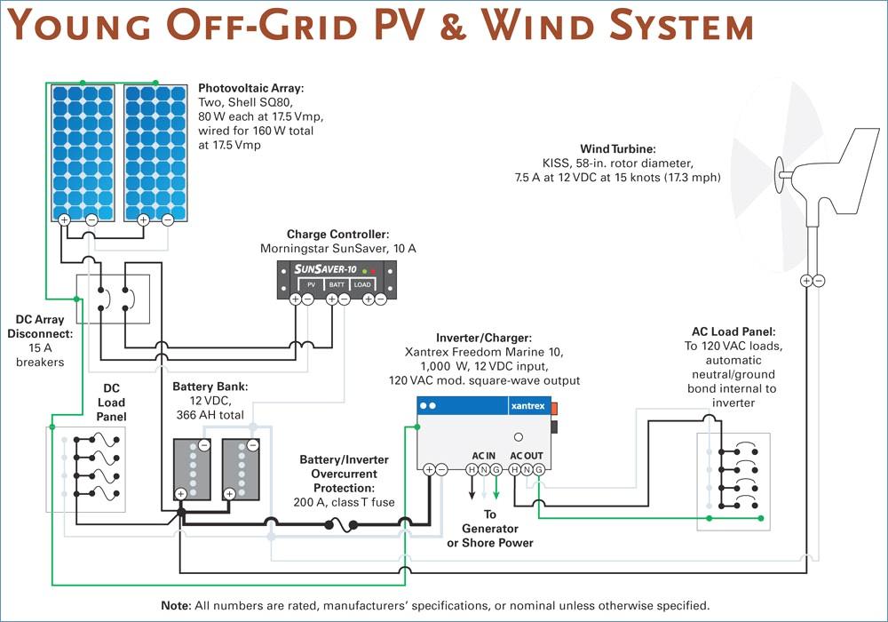 solar system wiring diagram Download-f Grid Solar Power System In Addition Solar Power System Wiring 9-f
