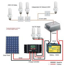 solar system wiring diagram Download-how solar panels work illustration Going green Pinterest 8-m