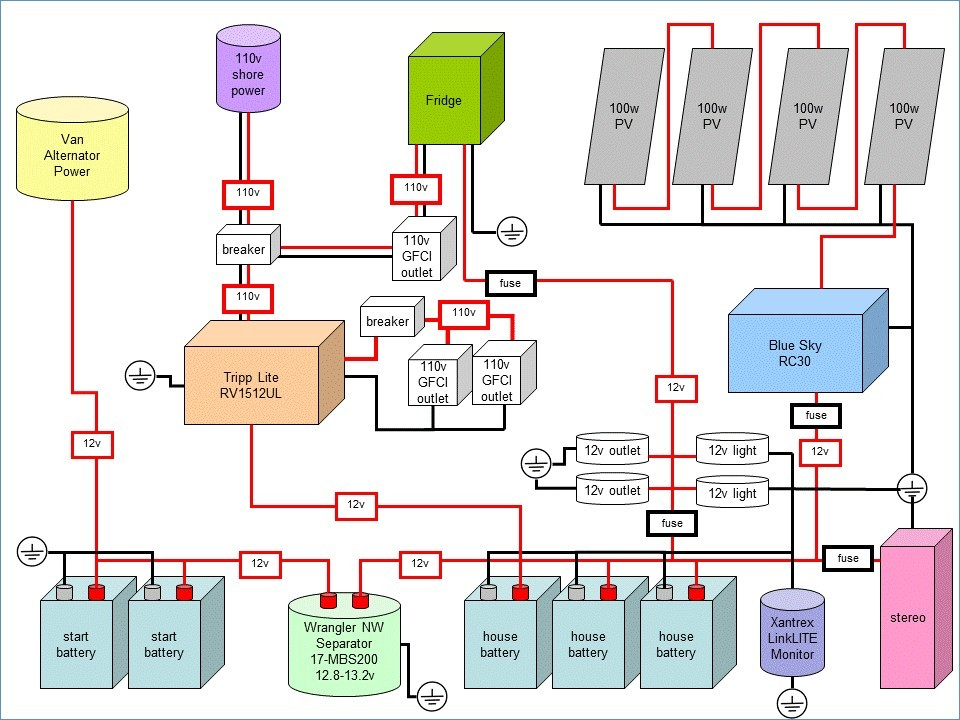solar wiring diagram Download-Solar Light Wiring Diagram Luxury Synthesis Mesoporous Core Shell Cds Tio2 0d and 1d 15-b