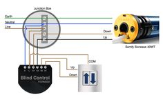somfy blind motor wiring diagram Collection-2 Way Wiring f Control with the Fibaro Dimmer Fibaro z wave Pinterest 4-m