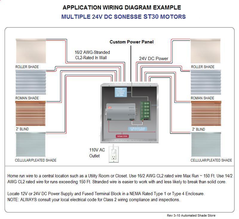 somfy blind motor wiring diagram Collection-elegant somfy power panel enclosure kit motor v dc with module rts somfy 12-a