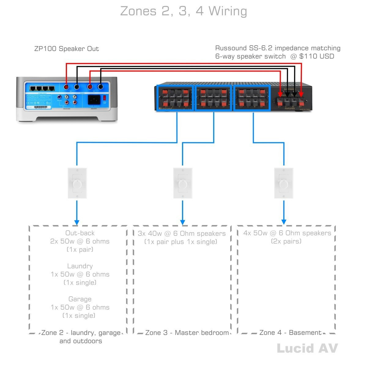 Sonos Connect Wiring Diagram Collection