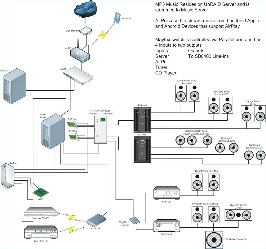 sonos wiring diagram Collection-on 19-s
