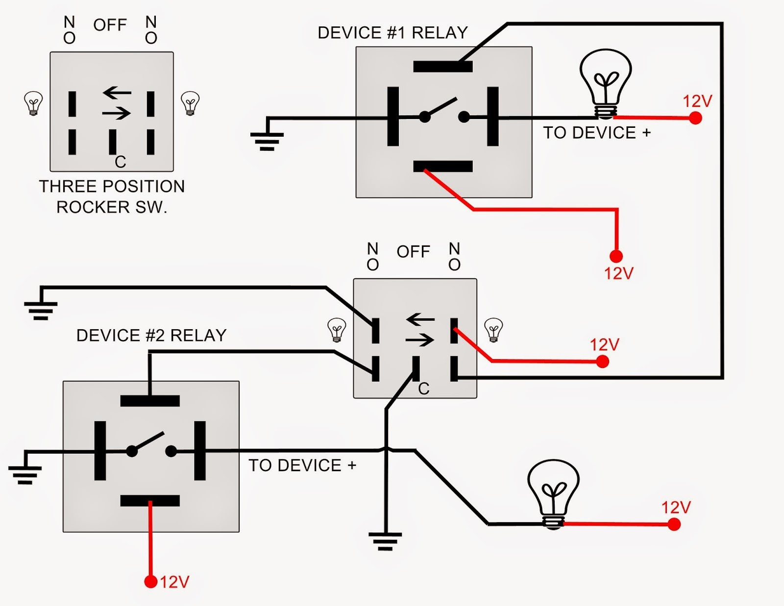 Spdt Switch Wiring Diagram : Guitar wiring two spdt diagram library