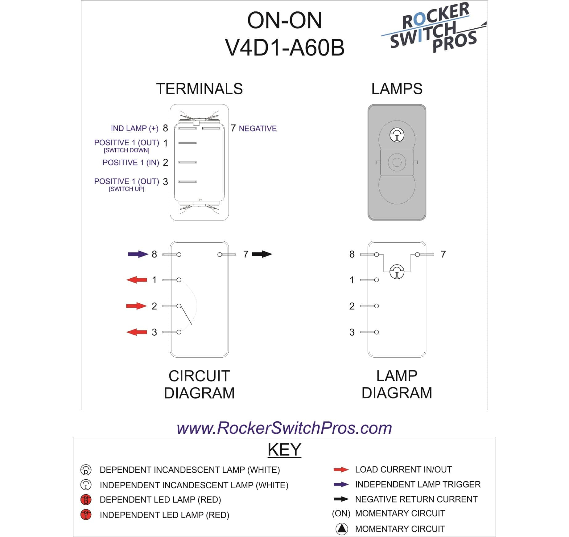 spdt rocker switch wiring diagram Collection-WIRING DIAGRAM 15 ON Rocker  Switch Ind Lamp Three. DOWNLOAD. Wiring Diagram ...