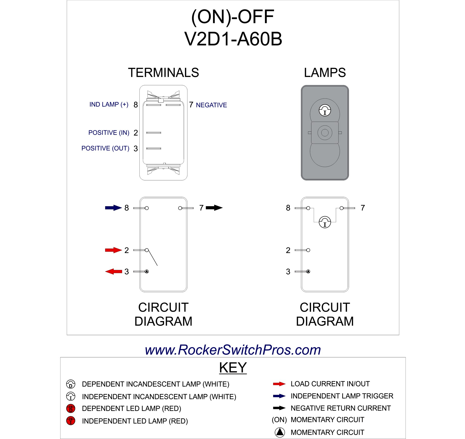 spdt toggle switch wiring diagram Download-Double Pole Double Throw Switch Wiring Diagram Wiring Diagram Momentary Switch Inspiration Fresh Spdt toggle Switch 9-a