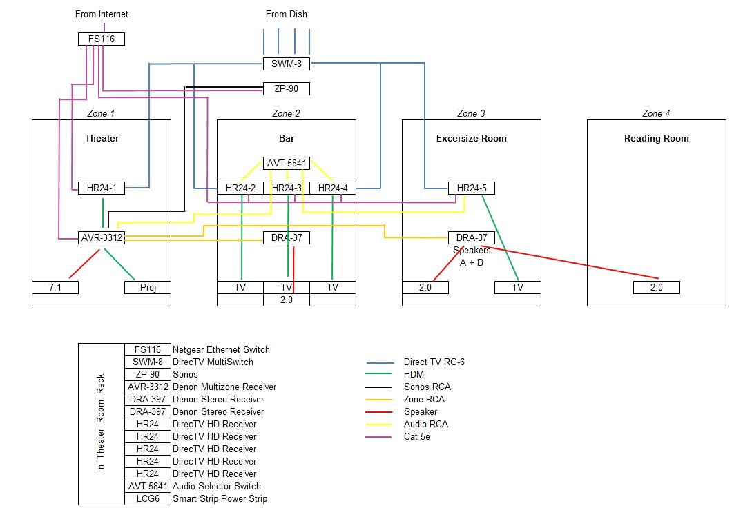 Speaker Selector Switch Wiring Diagram Gallery Sample Schematic To Collection Latest Amazon Pyle In Wall Plate Download