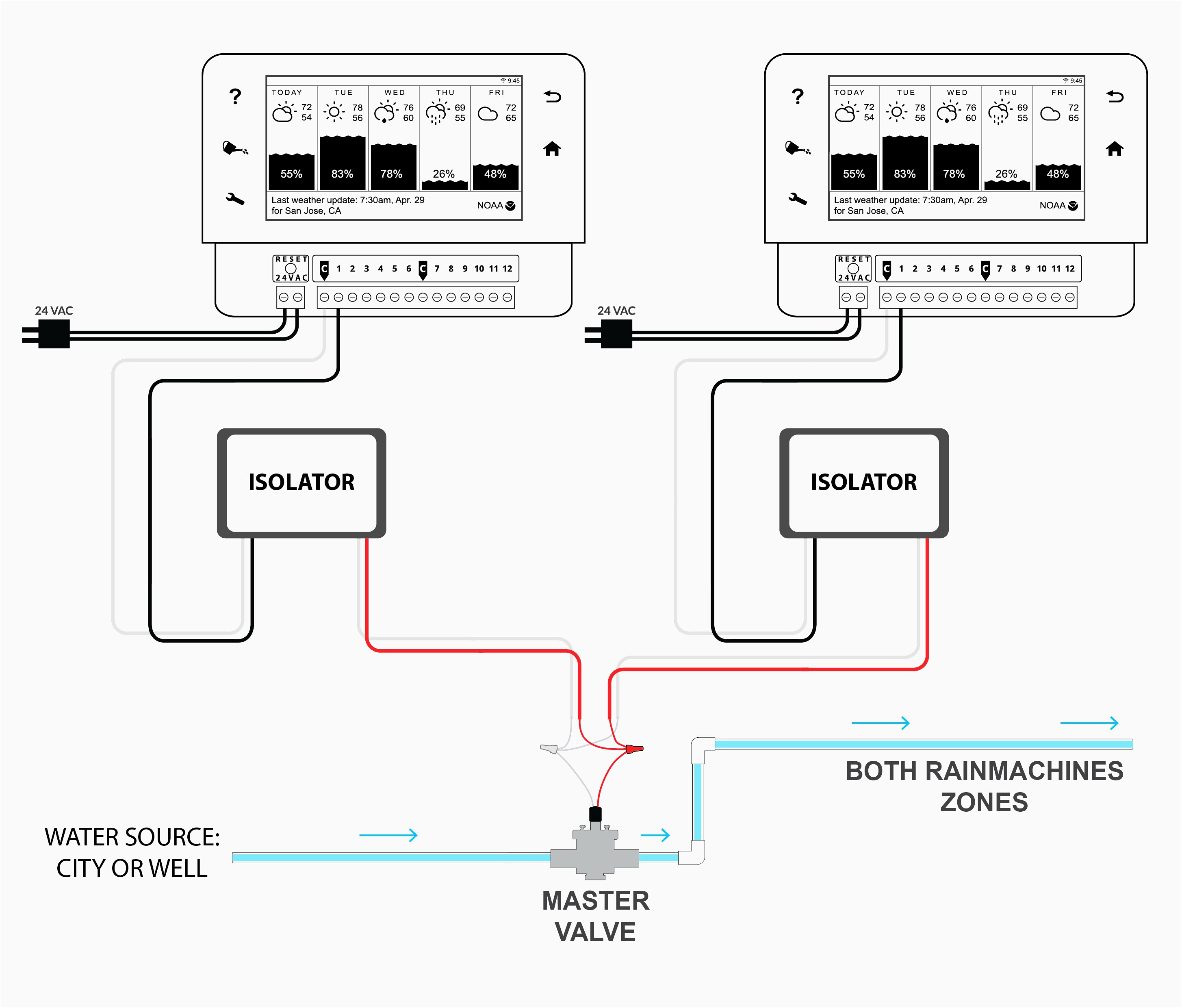 speaker selector switch wiring diagram Collection-Speaker Wiring Diagram Series Vs Parallel Save Speaker Selector Switch Wiring Diagram Wiring Diagram 3-i
