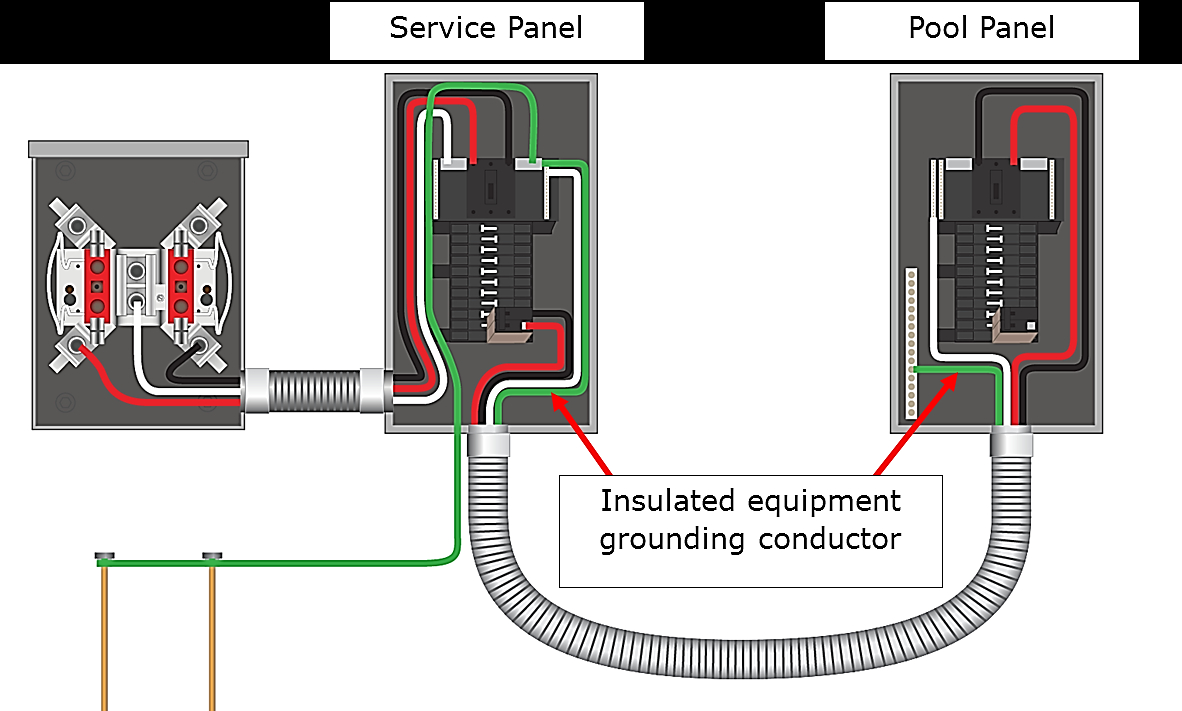 100 Amp Sub Panel Wired From 200 Amp Panel Diagram
