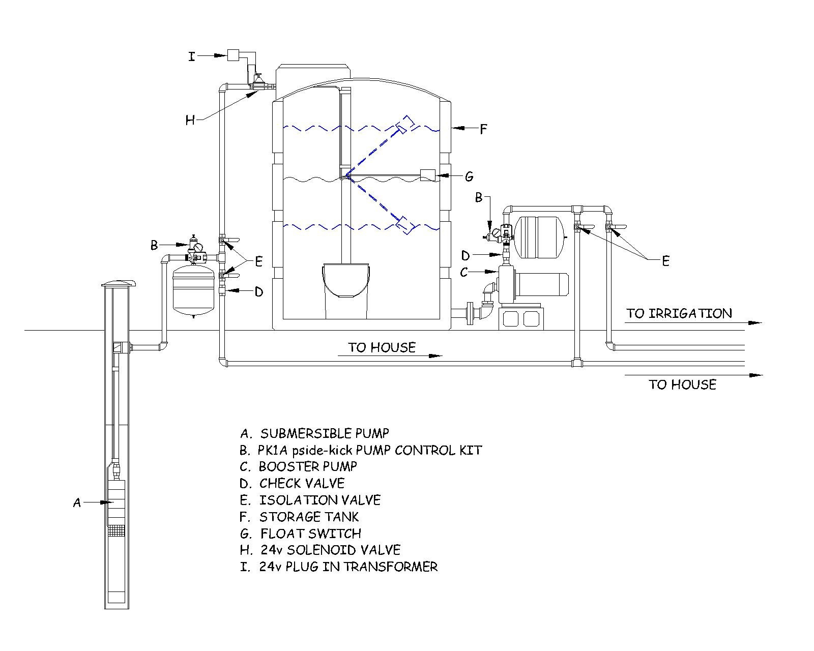 Pressure Switch Wiring Diagram For