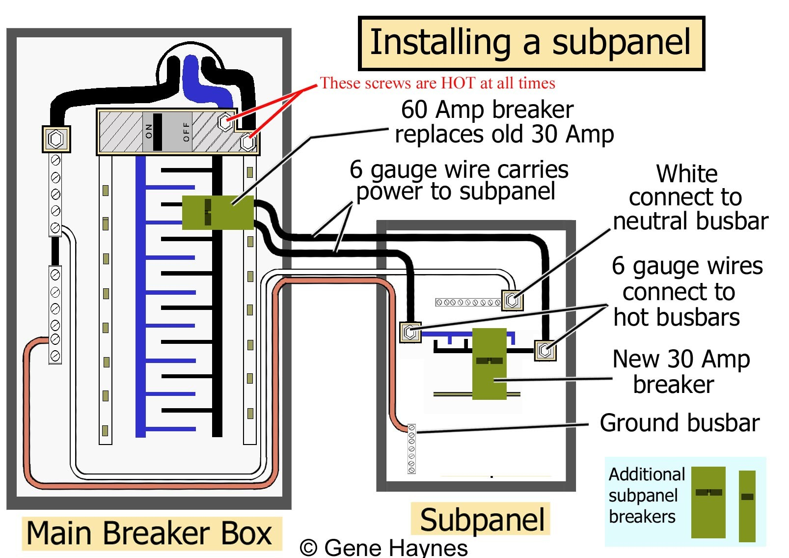 square d breaker box wiring diagram Collection-125 Amp Sub Panel Wiring  Diagram Image And
