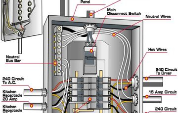 square d breaker box wiring diagram Collection-200 Amp Main Panel Wiring Diagram Electrical Panel Box Diagram 11-a