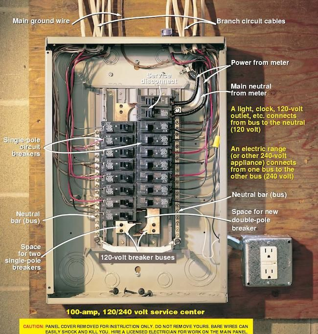 square d breaker box wiring diagram Download-Wiring a Breaker Box Breaker Boxes 101 11-r