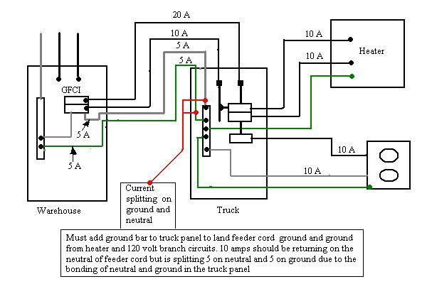 square d gfci breaker wiring diagram Download-Gfci Wiring Diagram New Fantastic Wiring Diagram Gfci Circuit Contemporary Electrical 18-j