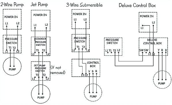 Square d pumptrol pressure switch wiring diagram gallery wiring wiring diagram pics detail name square d pumptrol pressure switch wiring diagram pumptrol pressure switch asfbconference2016 Images