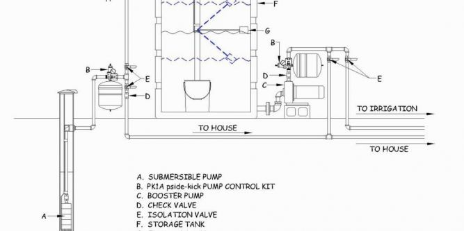 sta rite pump wiring diagram Collection-Sta Rite Pump Wiring Diagram 14-p