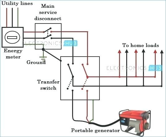 standby generator transfer switch wiring diagram Download-How to Install Portable Generator to House Wiring Inspirational Awesome Standby Generator Wiring Diagram Contemporary Everything 15-q