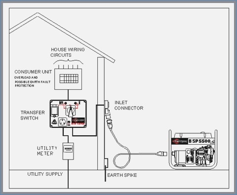 standby generator wiring diagram Collection-How to Install Portable Generator to House Wiring New Stunning Portable Generator Wiring Diagram S Everything 14-o