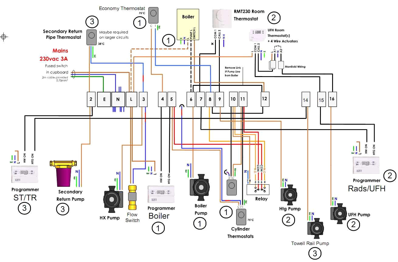Diagram  Harley Wiring Diagram For Dummies 2013 Full