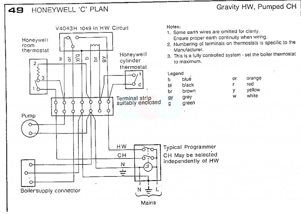 steam boiler wiring diagram Download-steam boiler wiring diagram Lovely Boiler Control Panel Wiring Diagram Diagrams Steam Marvelous 6-s