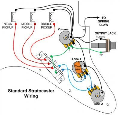 strat pickup wiring diagram Collection-of Fender Stratocaster Pickup Wiring Diagram Wire Diagram 2-m